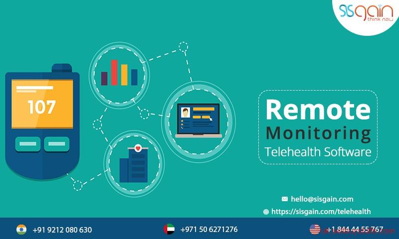 second hand/new: Get Remote Monitoring telehealth software in UK | SISGAIN